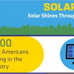 Solar Shines Through 2018